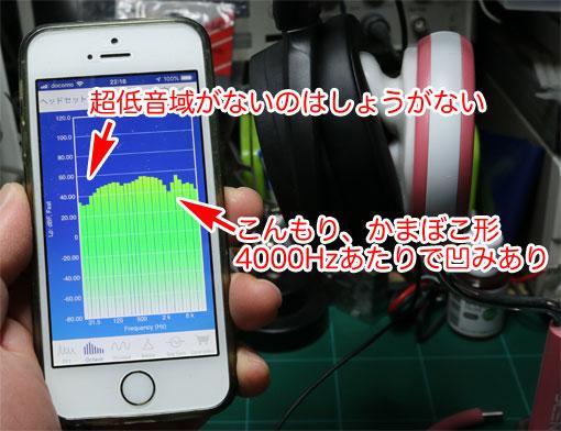 HD450BTの音響測定 ピンクノイズとオクターブバンド