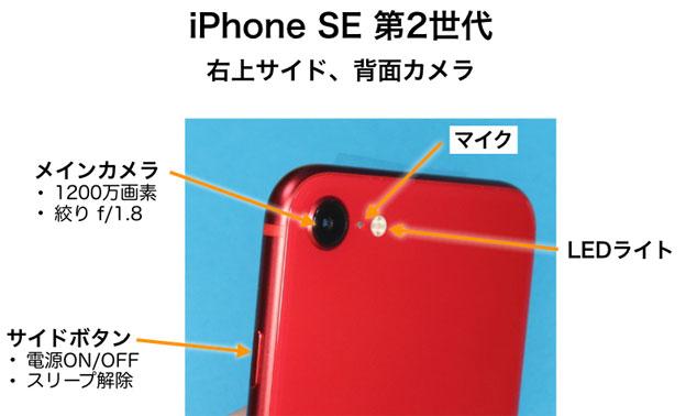iPhone SE 第2世代 右上背面観