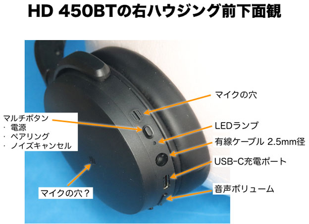 HD450BT 右ハウジング 右前下面観