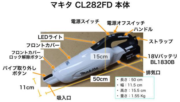 マキタ CL282FD本体 各名称