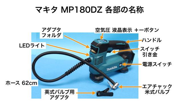 マキタ MP180DZの各名称 左側面観