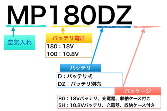 マキタ 充電式空気入れ MP180Dの型番について