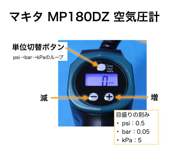 マキタ MP180Dの空気圧計