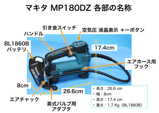 マキタ MP180DZの各名称 右側面観