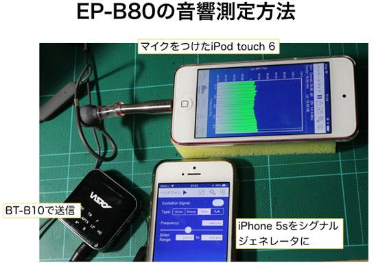 EP-B80の音響測定