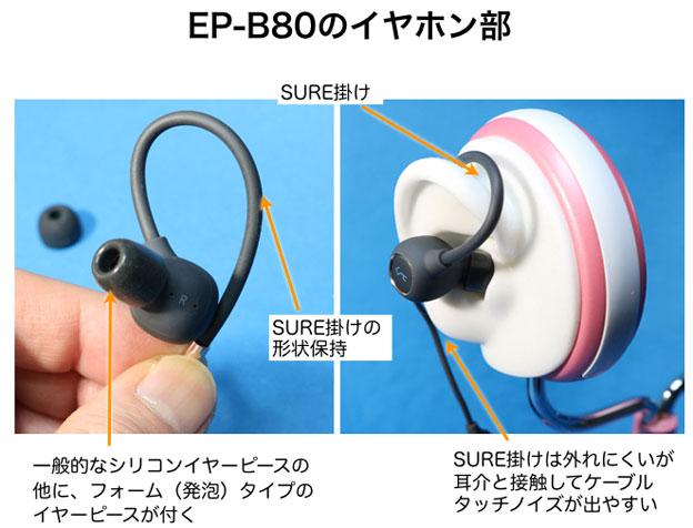EP-B80 のイアピース形状