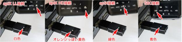 BT-W3のコーデックとLED表示