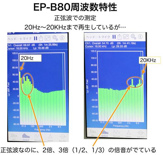 EP-B80の再生可能周波数のテスト