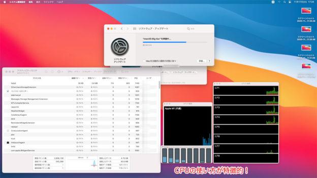 Mac mini M1 2020のアクティビティモニタ表示