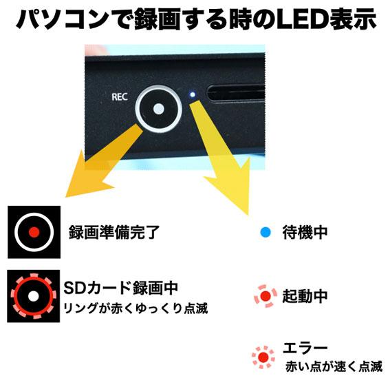4K60 S+ パソコンにつないで録画している時のLEDランプの意味