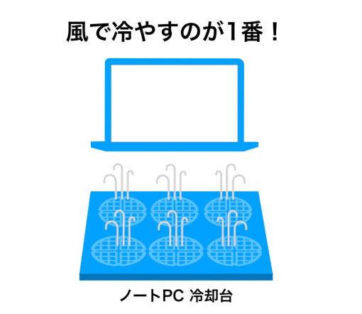 ノートパソコン 冷却台 ノートクーラー