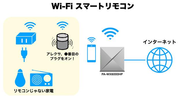 Wi-Fiリモコンコンセント