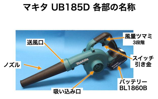 UB185Dの各名称