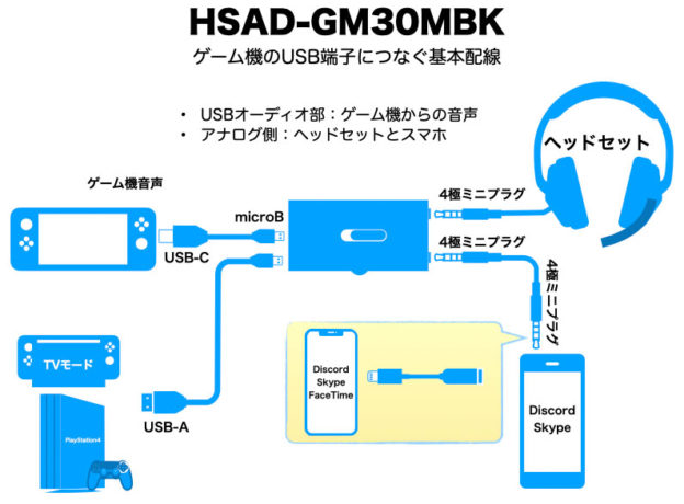 HSAD-GM30MBK 配線図