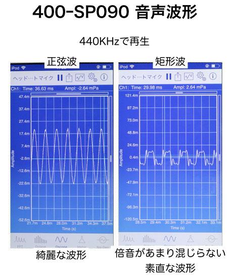 サンワサプライ 400 PS090 の再生波形 正弦波と矩形波