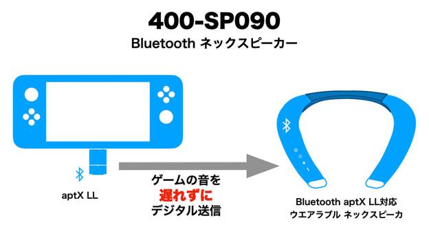 400-SP090とNintendo SwitchのBT-W3でaptX LLで接続