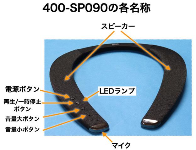 サンワサプライ ネックスピーカー 400-SP090 各名称