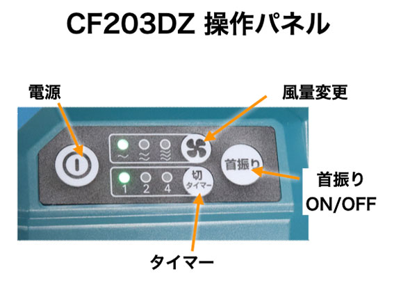 CF203DZ 操作パネル