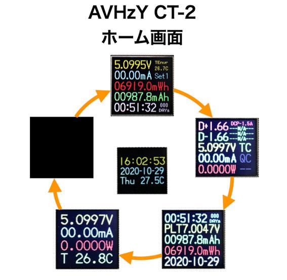 AVHzY CT-2 ホーム画面