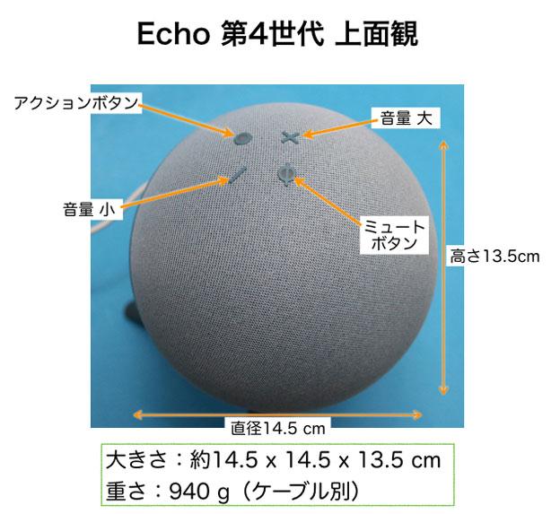 Echo第4世代 上面観