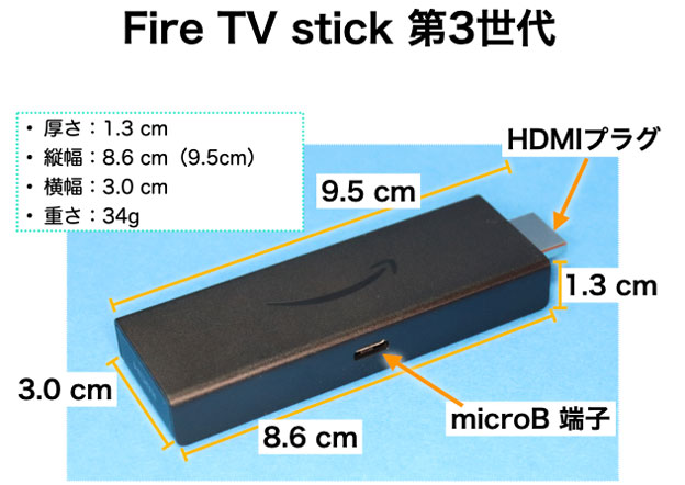 Fire TV stick 第3世代 コネクタ類