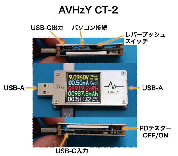 AVHzY CT-2の各名称