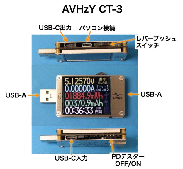 AVHzY CT-3 各名称
