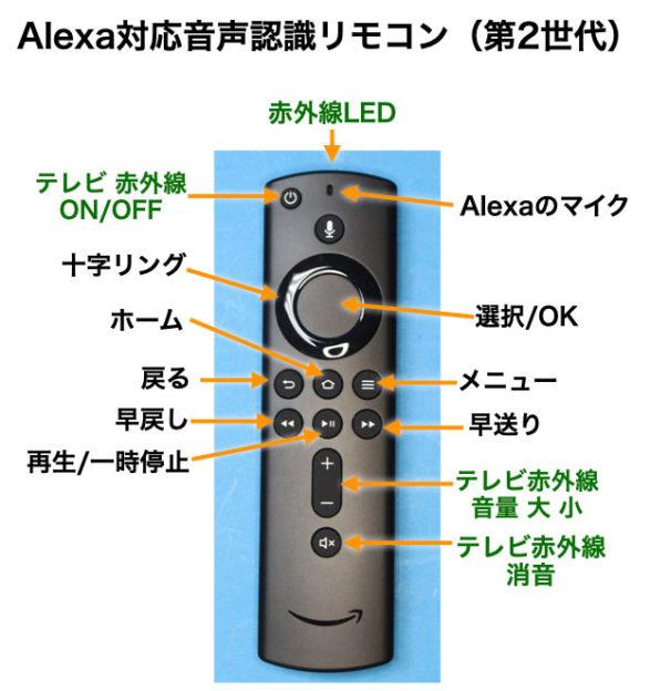 Alexa対応音声認識リモコン 第2世代