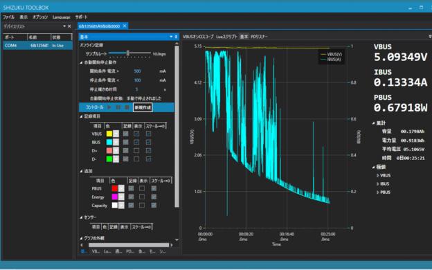 CT-3のPCソフト SHIZUKU TOOLBOX