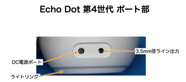 Echo Dot 第4世代 背面ポート