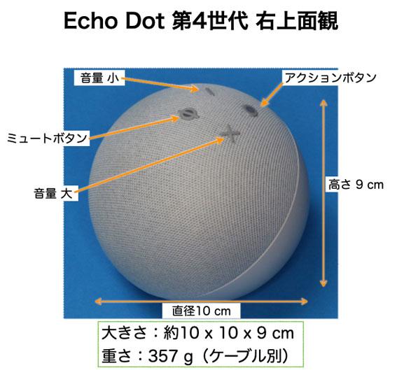 Echo Dot 第4世代 右上(左上)面観