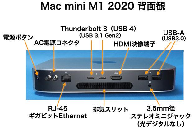 Mac mini M1 2020 ポート類