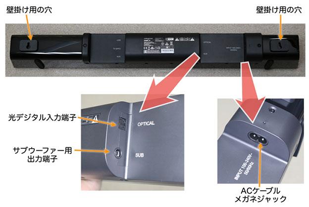 Creative Stage V2 背面 ポート部 光デジタル サブウーファー ACケーブル端子