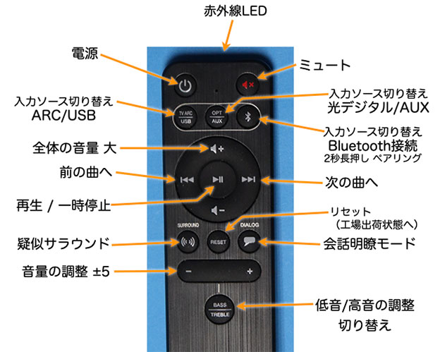 Creative Stage V2 リモコン