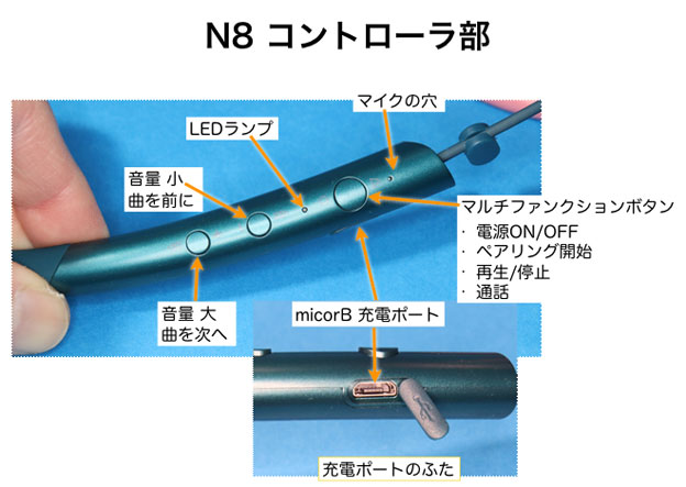 Glazata N8 コントローラ部