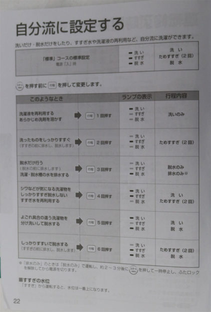 東芝洗濯機 AW-45M7 マニュアル操作
