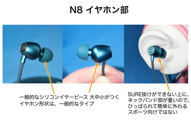 Glazata N8 イヤホンの形状とケーブル