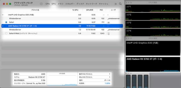 アクティビティモニターで、eGPU(Radeon RX 5700XT)の働きが見られる