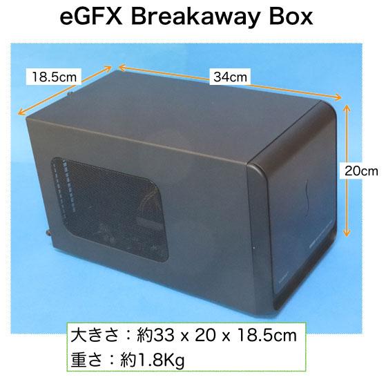 Sonnet eGFX Breakaway Box サイズ