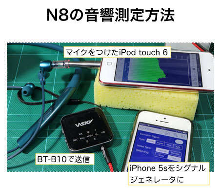 Glazata N8の簡易音響テスト