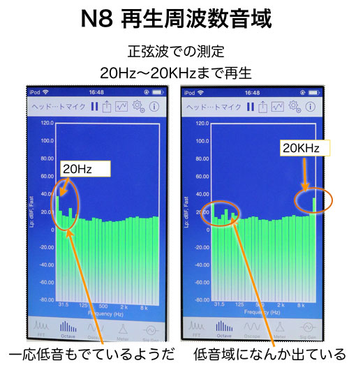 Glazata N8 再生周波数範囲