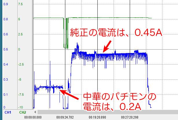Apple Watch 磁気充電ケーブル 中華のパチモンと純正の電流の違い