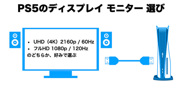 PS5のディスプレイモニター選び