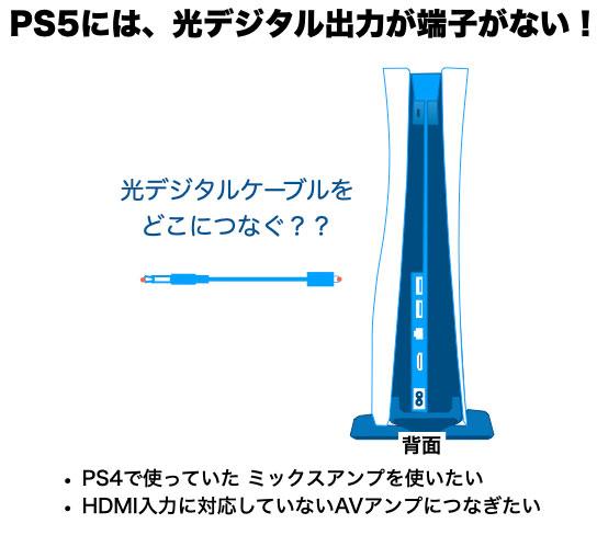 PS5には、光デジタル出力端子がない問題
