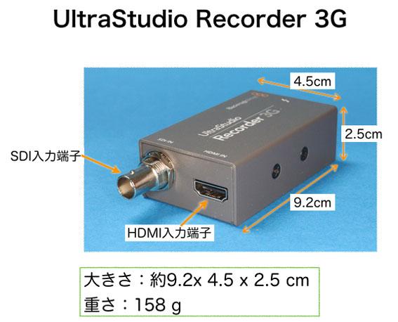 UltraStudio Recorder 3Gの入力端子