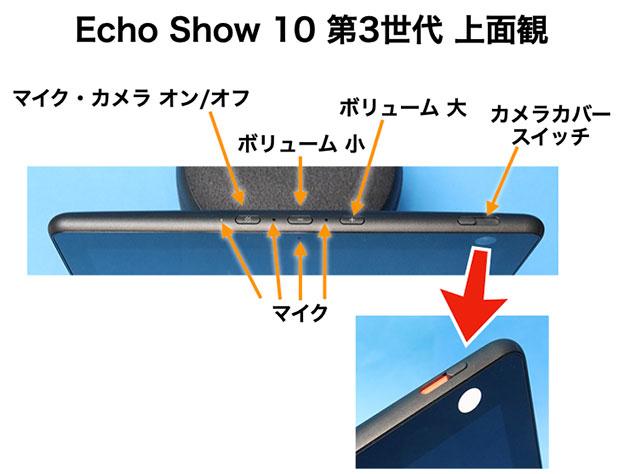 Echo Show 10 上面観