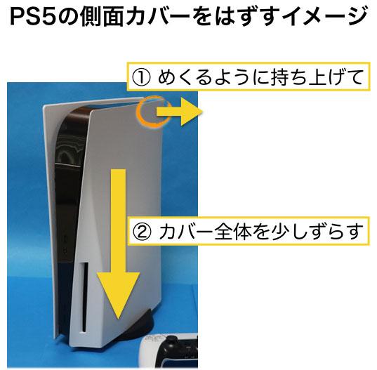 PS5のサイドカバーをはずすイメージ
