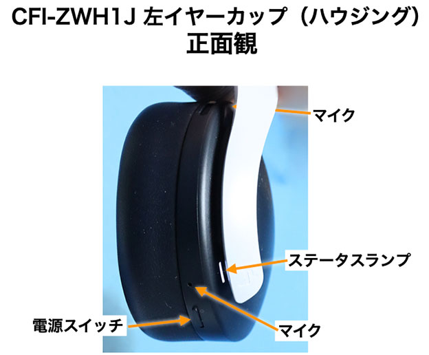 PLUSE 3D™ ワイヤレスヘッドセット CFI-ZWH1J 左イヤーカップ ハウジング 正面観