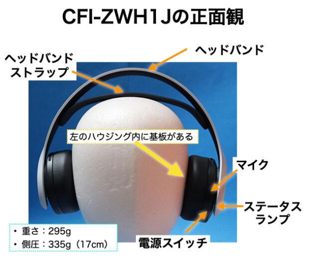 PLUSE 3D™ ワイヤレスヘッドセット CFI-ZWH1J 正面観