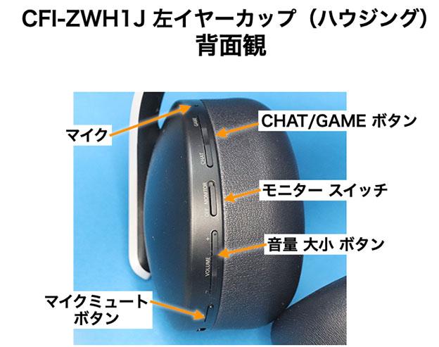 PLUSE 3D ワイヤレスヘッドセット CFI-ZWH1J 左ハウジング背面観